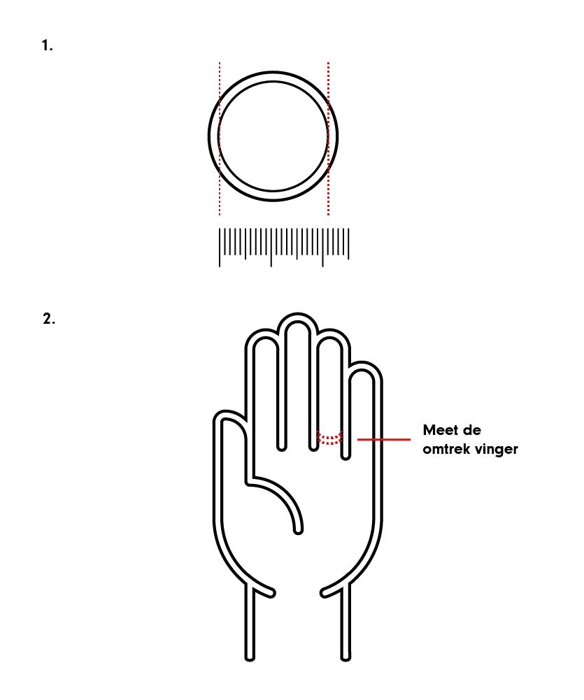 Ringen maattabel